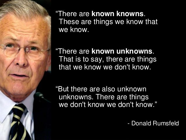 Donald Rumsfield - Knows and Unknows